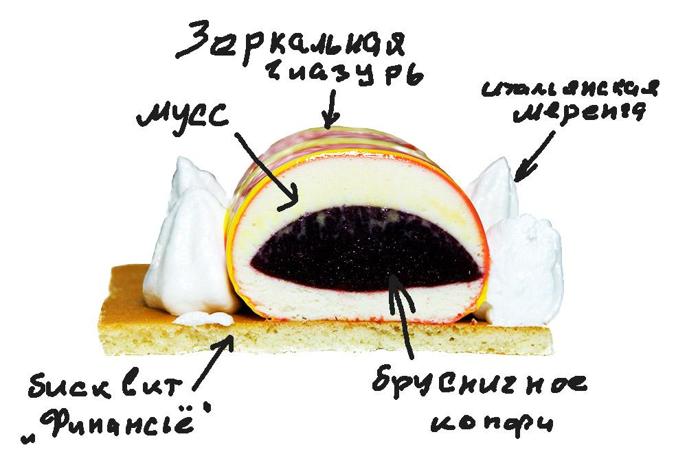муссовое пирожное